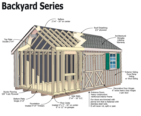 Decks Plus - Backyard Series Sheds